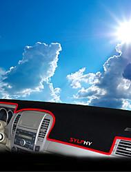 abordables -Automobile Matrice de tableau de bord Tapis Intérieur de Voiture Pour Nissan Toutes les Années Sylphy