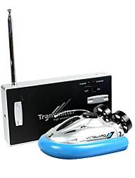 Недорогие -Лодка на радиоуправлении HY220Blue Пластик 4 каналы КМ / Ч RTR