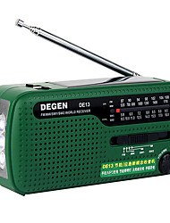 cheap -DE13 FM Sound adjustable World Receiver Green