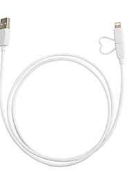 cheap -Micro USB / Lightning High Speed / Quick Charge Cable Macbook / iPad / Samsung for 100 cm For PVC(PolyVinyl Chloride)