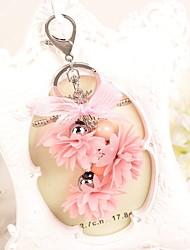 baratos -Romance Chaveiros para Lembrancinha Liga Chaveiro para Lembrancinha - 1