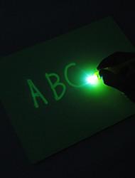 Недорогие -YIJIATOYS Игрушка для рисования Игрушечные планшеты для рисования Цветные ручки Праздник Классика Люди Фантастика Мода Известные картины