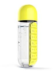 Недорогие -Drinkware Пластик Бутылки для воды Компактность 1 pcs
