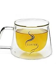 Недорогие -Drinkware Высокое боровое стекло Кофейные чашки Теплоизолированные / Boyfriend Подарок / Подруга Gift 1 pcs