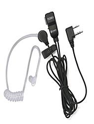 Недорогие -наушник Радиотелефон Аксессуары 0.3 W Для ношения в руке / Крепится на средство передвижения / Цифровой для Factory OEM YC001