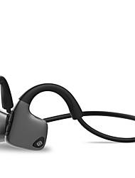 Sport-Headsets