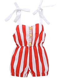 お買い得  -赤ちゃん 女の子 ベーシック ストライプ ノースリーブ ポリエステル ワンピース ルビーレッド