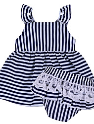 abordables -bébé Fille Actif / Basique Couleur Pleine / Rayé Dentelle / Lacet / Mosaïque Sans Manches Mi-long Coton Robe Bleu / Bébé