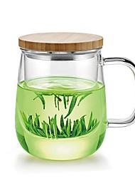 Недорогие -стекло Heatproof Творческая кухня Гаджет нерегулярный 2pcs Чашка