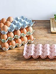 halpa -Korkealaatuinen kanssa Muovit Racks & Holders / Säilytyslaatikko Päivittäiskäyttöön / Egg / Uutuusvälineet keittiöön Keittiö varastointi 1 pcs