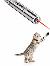 Недорогие -Лазерные игрушки Собаки Коты 1шт Подходит для домашних животных Фокусная игрушка Сверкающий Алюминий