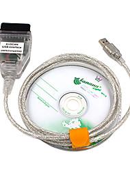 Недорогие -saihisday kdcan obd2 переключатель кабеля ftdi ft232rl инструменты inpa ediabas ncs expert ista w / cd драйвер подходит для автомобилей bmw inpa k dcan автомобильный кабель obd для bmw - silver 1m