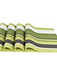 Недорогие -Геометрический рисунок кухня столовая обеденный стол коврик напиток каботажное судно пвх коврик кубок домашнего декора