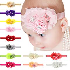 billiga Peruker och hårförlängning-Hårband Håraccessoarer Polyester peruker tillbehör Flickor st cm Dagligen Klassisk Hög kvalitet