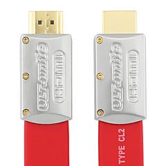 HDMI 2.0 Kabel, HDMI 2.0 to HDMI 2.0 Kabel Male - Male 20.0m (60ft)