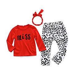 billige Sett med babyklær-Baby Pige Simple Leopard Langærmet Bomuld Tøjsæt
