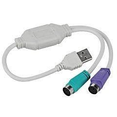 economico Gadget USB-/ Bianco Stazione USB 10 cm