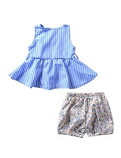 billige Tøjsæt til piger-Pige Tøjsæt Daglig Ferie Stribet Blomstret, Bomuld Polyester Sommer Alle årstider Uden ærmer Sødt Aktiv Lyseblå