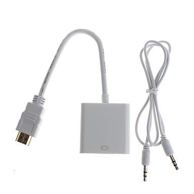 YuanBoTong HDMI Male la VGA femeie Adaptor cu Audio