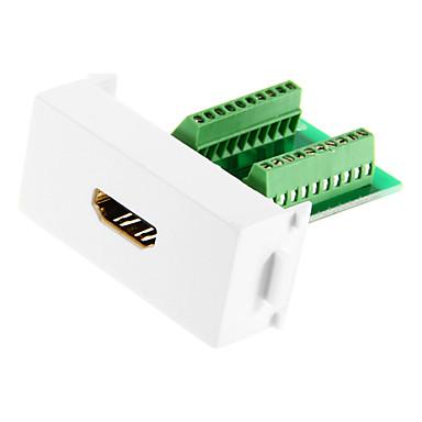 HDMI Buchse Adapter-Modul für 86-Panel