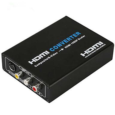 HDMI V1.3 HDMI V1.4 1080P Deep Color 36bit Deep Color 12bit 1.5 15