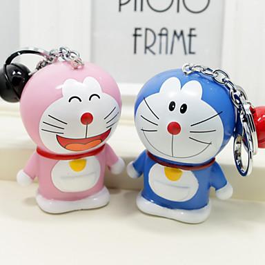 hymy Dongdong kissa avaimenperä