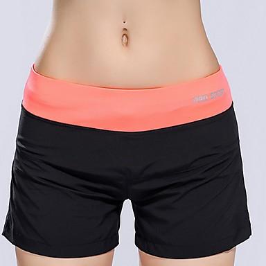 Yogabukser Bukser Pustende Komprimering Naturlig Stretch Drakter Svart Dame Yoga & Danse Sko