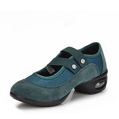 Női Tánccipők Tüll / Bőrutánzat Sportcipő Illesztés Lapos Személyre szabható Dance Shoes Fekete / Piros / Zöld