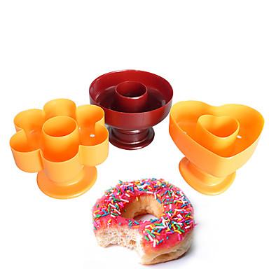 süteményformákba Újdonság Mindennapokra Műanyagok