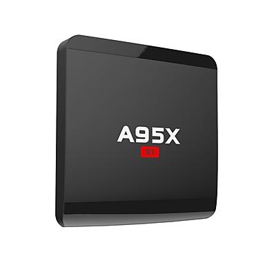 A95X TV Box Android7.1.1 TV Box S905W 1GB RAM 8GB ROM Quad Core