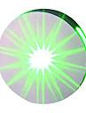 Modern Till Metall vägg~~POS=TRUNC 90-240V Max 1WW