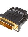 DVI 24 +1 hane till HDMI V1.3 Female adapter omvandlare HDTV
